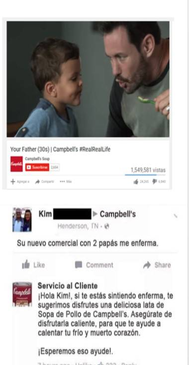 Empresas consumidor Campbell